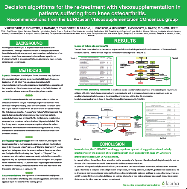 Poster Decision Algorithms viscosupplementation